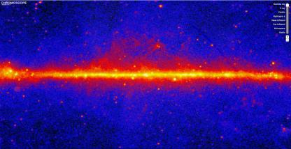 MilkyWay-Gamma-Ray