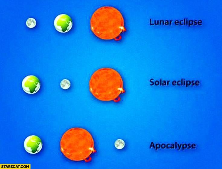 lunar-eclipse-solar-eclipse-apocalypse