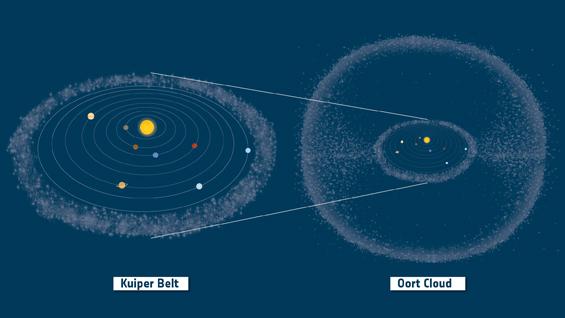 565x318_KuiperBelt_OortCloud