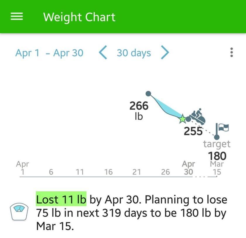 weightloss20180430