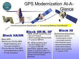 GPS Block III on Hold