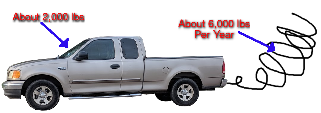 How much pollution does a pickup truck produce?